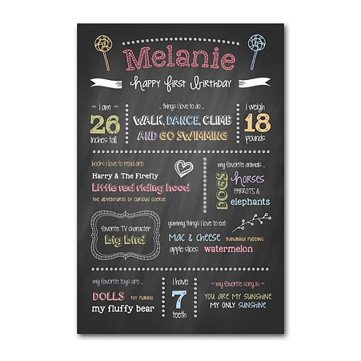 First Birthday Chalkboard Template  1