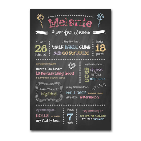 First birthday chalkboard template my product catalog for First birthday board template